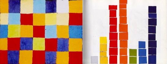 Ursus-Wehrli-Paul-Klee-Farbtafel-MJ-MEDIA