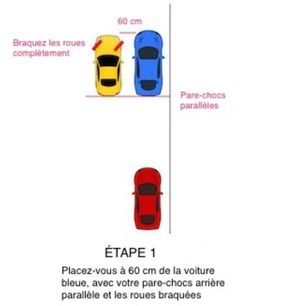 faire-un-creneau_etape1