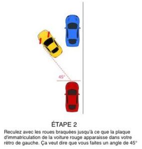 faire-un-creneau_etape2-285x300