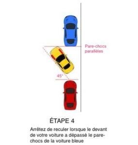 faire-un-creneau_etape4-285x300