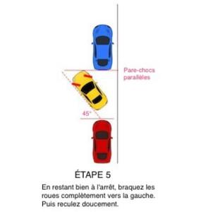 faire-un-creneau_etape5-285x300
